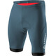 Löffler Hotbond Cycling Shorts Men teal